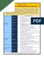 keyquestionsenglish 2014