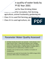 Jatiluhur Water Quality