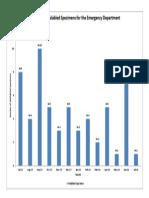 bb graph 2013