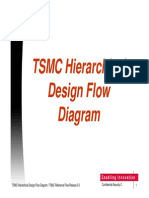 TSMC 4 0 Design Flow Diagram