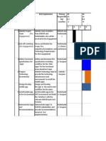 Emkor Project Plan-Latest