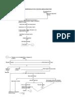 Patho- Acute Myocardial Infarction&Bronchial Asthma
