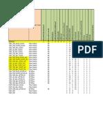 Parameter Template 2G v4.7