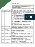 Independent Directors Under Companies Act 2013