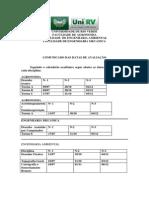 20132-1572_AGR253_TA_120_N-1376082362-calendario_de_provas
