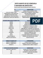 Karate - vocabulario.pdf