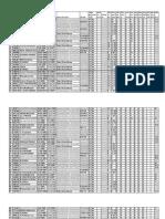 Tentative Seniority Lists 2013 Transfers