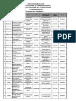 Nomina de Proyectos Aprobados en 3ra Convocatoria