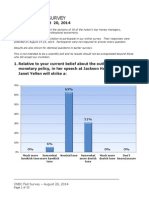 CNBC Fed Survey, August 20, 2014