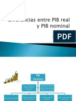 PBI Real vs PBI Nominal