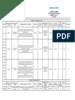 Agenda Diseno de Sistemas 2014