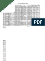 Data Bes Psb Mts 2014