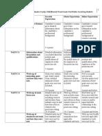 Scoring Rubric Portfolio Revised 2012