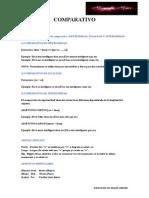 Comparativosysuperlativos With Exercises PDF