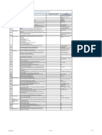 SAP Testing - Due Diligence Questionnaire v0 1