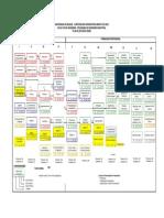 Plan de Estudios Unim Unibague Nocturno 2014