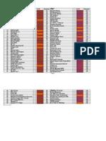 Profile+publications+listado.xls