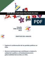 Infografias Partidos Politicos Ong Activa