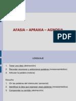 Afasia - Agnosia - Apraxia
