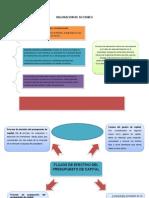 gitman 7.8.9.pdf