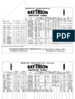 Raytheon 1939 Amateur Tubes