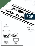 Raytheon 1940 Characteristic Data Chart
