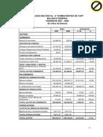 Metodo Horizontal Balance General