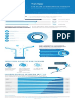 The State of Enterprise Mobility - Infographics by RapidValue Solutions