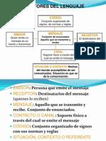 Factores y Funciones Del Lenguaje