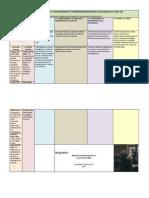 Cuadro Sinoptico Medicina y Psicopatología (Recuperado)