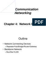 1Networking Devices