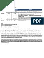 MDCO_2014GuidanceWorksheet