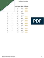 Miller Analogies Practice Test Results 03.pdf