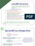 SpectreRF Simulation Tutorial