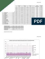 Latihan Excel 05