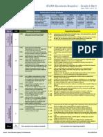 staar standards snapshot math new teks feb 2014 grade 8