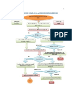 Flow Chart for CSAB-2014_8.7