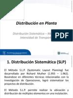 Distribucion Sistematica - Intensidad de Transporte
