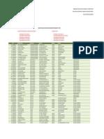 Www2.Sepdf.gob.Mx Principal Archivos Preinscripciones 2014 PREINSCRIBEN SECUNDARIA 2014V2