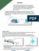 diapo de resistencia flexiomn resumen.pptx