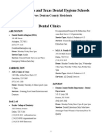 Dental Clinics List