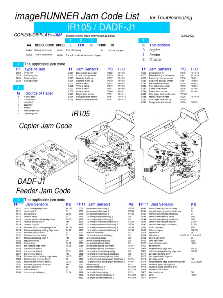 Canon paper deck unit a1 parts catalog array image runners jam code list signal processing office equipment rh scribd fandeluxe Images