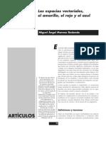 Analogias Espacio Vectorial (1)