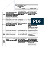 Plan Anual Mate5 2014