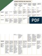 CUADRO+SINÓPTICO+CONSTITUCIONES+DEL+SIGLO+XIX+(3) (1)