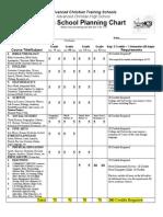 High School Planning Chart