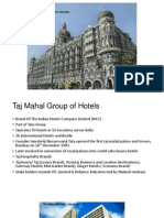 Chain Hotels of India