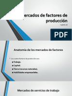 Capítulo 18 Mercados de Factores de Producción