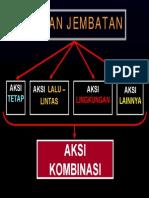 Beban Jembatan (ppt)