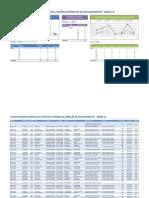 RDP0032 Acompanhamento Gerencial Contatos Operacoes Teleatendimento
